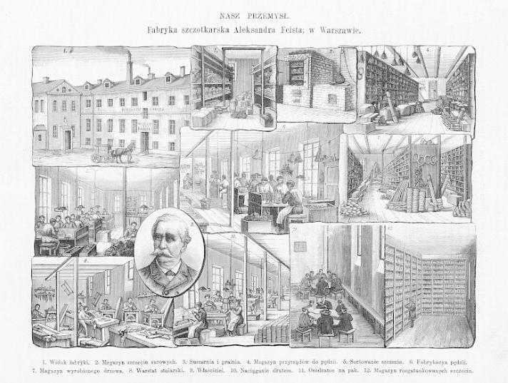 Rycina przedstawiająca fabrykę i magazyn szczotkarstwa Aleksandra Feista